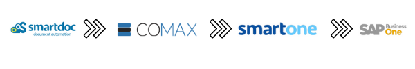 Workflow Smartdoc Comax Ubl SAP Business One